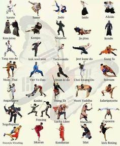 Arts martiaux et sports de combat - Loge de Recherche Laurence Dermott