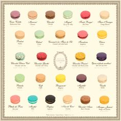 ...this flavor chart looks delicious! a fun representation of the real thing... Happy Tip: for macarons stateside, my favorites are: Miette in San Francisco, Paulette in Beverly Hills