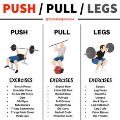 Push,pull and leg. A good combination to build muscle and to stay functional. Gym Tips, Gym Workout Tips, Workout Schedule, Workout Routines, Emom Workout, Workout Exercises, Leg Day Workouts, Weight Training Workouts, Push Pull Legs Workout