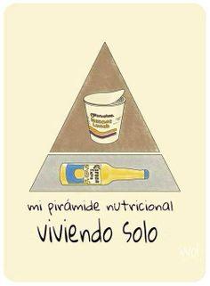 #Humor #Piramide #Nutricional de los #Solteros..