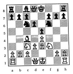 The United States Chess Federation - Ten Tips To Winning Chess