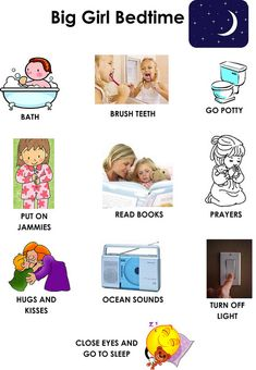 Picture poster for bedtime routine based on the book, The No Cry Sleep Solution for Toddlers and Preschoolers by Elizabeth Pantley
