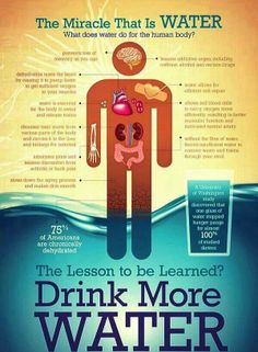 Drink More Water (!!!) I have to add: it helps prevent sinus infections (says my doctor!) There are so many more benefits than listed here.