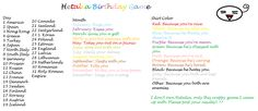 Hetalia birthday game- Germany wrote me a love poem because he thinks I deserve it ^_^ Birthday Scenario Game, Birthday Games, Prussia Hetalia, Hetalia Anime, Germany And Prussia, Romantic Poems, We Are Best Friends, Game Day Shirts, Name Generator