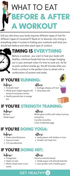 Did you also know your body requires different types of fuel for different types of movement?Read on to discover why timing is everything when it comes to fueling your workouts and what you should eat before and after each type of workout. #postworkout #healthyliving