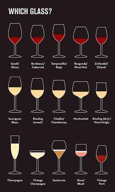En copa beber el vino