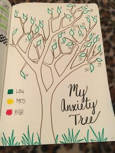 10 Bullet Journal Page Ideas To Combat Anxiety - Bullet Journal & More Bullet Journal Books To Read, Bullet Journal Calendar, Bullet Journal Daily, Bullet Journal Weekly Spread, Bullet Journal Notebook, Bullet Journals, Bullet Journal Mental Health, Journal Layout, Journal Prompts