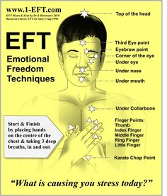 Emotional Freedom Technique or EFT, is a meridian based therapy that combines acupressure and affirmations to change your thought patterns. Alternative Therapies, Alternative Health, Alternative Medicine, Reiki, Eft Tapping, Info Board, Holistic Healing, Massage Therapy, Ayurveda