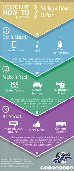 How to Sell a Home Online #Infographic  http://www.blog.househuntnetwork.com/sell-home-online-infographic/
