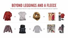 Holiday Packing: What to Pack for a Week at Home via @stylebookapp