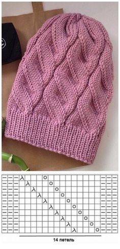 Baby Boy Knitting Patterns, Knitting Paterns, Diy Crochet And Knitting, Baby Hats Knitting, Crochet Baby Hats, Easy Knitting, Knitting Socks, Knit Patterns, Knitted Hats