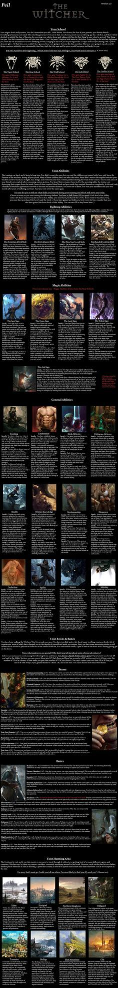 The Witcher CYOA - Album on Imgur