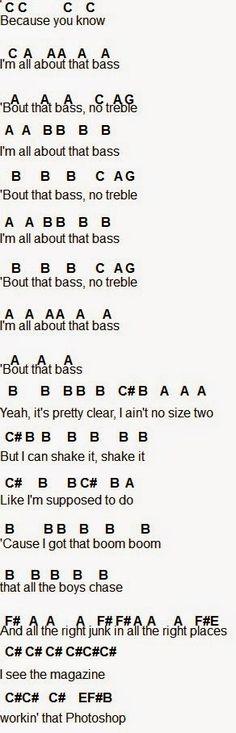 Flute Sheet Music: All About That Bass