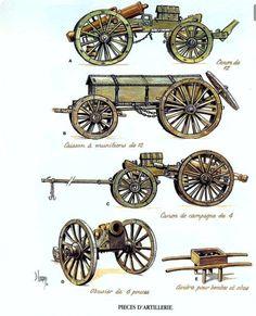 Cannoni francesi da 12 libbre, da 4 libbre e obice francese da 6 pollici