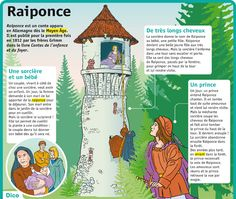Fiche exposés : Raiponce Plus Study French, Learn French, French Teacher, Teaching French, Flags Europe, French Classroom, French History, French Language, Book Authors