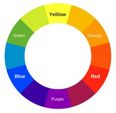 Show Your True Colors: How to Use Color in Marketing