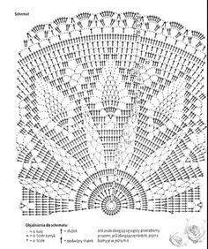Crochet Doily Diagram, Crochet Motif Patterns, Crochet Mandala, Crochet Chart, Thread Crochet, Crochet Scarves, Crochet Doilies, Crochet Circles, Crochet Round