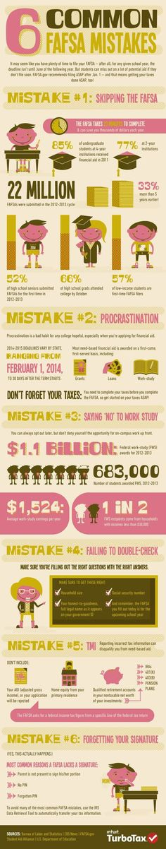 6 Common FAFSA Mistakes 6 Common FAFSA Mistakes Don't let college students procrastinate on their taxes they must be complete before they can file their FAFSA! The post 6 Common FAFSA Mistakes appeared first on School Ideas. Planning School, College Planning, Financial Planning, Financial Assistance, High School Counseling, School Counselor, Career Counseling, Scholarships For College, College Students