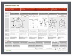Experience Map from Adaptive Path  http://www.slideshare.net/ptquattlebaum/on-service-design