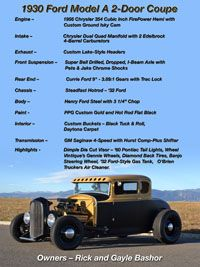 Best Car Show Signs Images On Pinterest Car Show Car Pictures - Custom car show signs