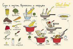 Суп с нутом, брокколи и перцем - chefdaw