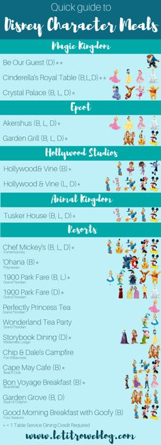 Updated May Your Guide to Disney World Character Dining! {Let it Rowe} - Disney Dining - Disney World Tipps, Disney World Tips And Tricks, Disney Tips, Disney Fun, Disney Travel, Disney Surprise Trip, Disney Magic, Disney World Hacks, Disney Poses
