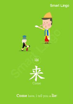 来 - Chinese Character Detail Page