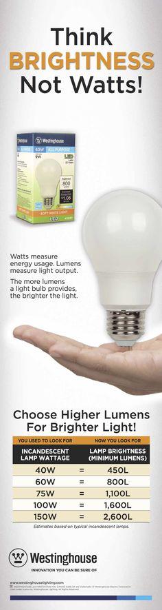 brightness (lumens v. Bright Lights, Bulb, Education, Lighting, Advice, Tips, Onions, Lights, Onderwijs