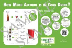 Gordie's Call Alcohol Education Posters    Alcohol awareness | Alcohol education | Blood Alcohol Concentration (BAC) | Substance Abuse Prevention