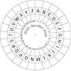 Wheels, Secret code and Badges on Pinterest