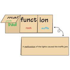 Prefix, suffix, root word flip-chart
