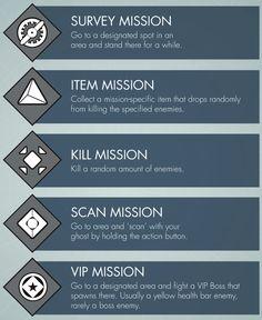 Patrol Symbols