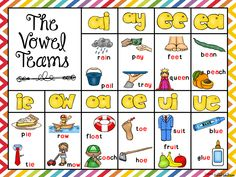 Phonics Posters ~ Included:  7 Phonics Posters ....The Vowels, The Blends, The Digraphs, Bossy R, Magic e The Diphthongs and The Vowel Teams