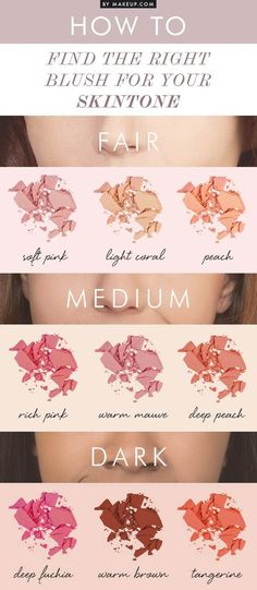 Makeup Guide | How To Choose The Right Blush For Your Skintone (INFOGRAPHICS)