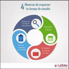 #Consejos   LaBolsape te deja estos tips para administrar tu tiempo de manera efectiva. ¡Toma nota!