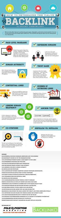 How to Determine the Value of a Backlink #infographic #SEO #Backlinkmarketerium.com/visibility