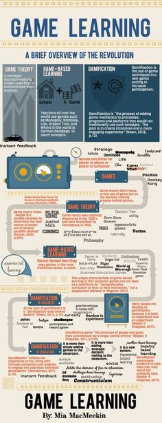 Here's a brief overview of different types of game-learning. This work by Mia MacMeekin is licensed under a Creative Commons Attribution-NonCommercial-NoDerivs Unported Licen… E Learning, Learning Theory, Blended Learning, Learning Styles, Formation Mooc, Game Design, Intranet Design, Marketing, Importance Of Time Management