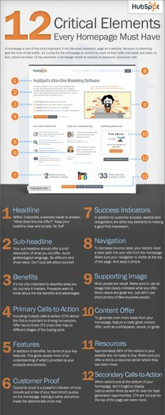 homepage-critical-elements-infographic-larger-view.jpg (584×1463)