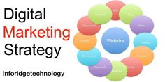 Every year there are certain changes in digital marketing strategy, so it is important for an organization to understand the concept and get prepare for all the strategies:http://goo.gl/dkfUXz