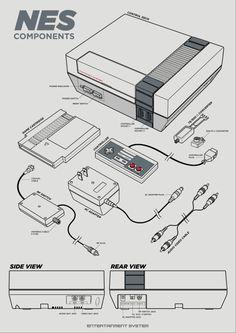 NES/Famicom: a visual compendium Retronator Magazine Medium Retro Videos, Retro Video Games, Video Game Art, Super Nintendo, Nintendo Sega, Power Grid Board Game, Arcade Games, Alter Computer, Videogames