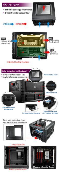 Coolermaster HAF XB design by Cloud Rao