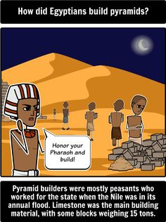 If I Were A kid in Ancient Egypt (If I Were A kid in Ancient…)
