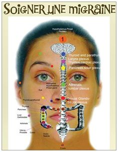 Acupuncture For Migraine soigner une migraine 6 Reflexology Massage, Foot Massage, Tai Chi, Meridian Massage, Accupuncture, Chronic Migraines, Acupuncture Points, Health And Fitness Articles, Face Treatment