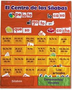 Reinforce basic Spanish language skills such as syllable identification and word building with this colorful pocket chart and its 225 cards! Cards include die-cut images that represent words beginning with each syllable; Basic Spanish Language, Spanish Language Learning, Teaching Spanish, Dual Language, Foreign Language, Language Arts, Spanish Teacher, Spanish Classroom, Classroom Ideas