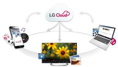 #LG #cloud offers 5GB of free space to use for film, music and images. Use it on your LG Smart TV and Smartphone