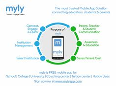 Download #myly http://bit.ly/1i0V9MM