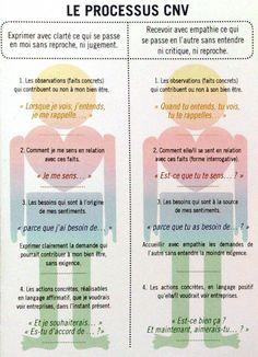 Carte CNV Française