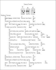 Delta Dawn by Tanya Tucker - words & chords for ukulele Guitar Chords For Songs, Music Chords, Lyrics And Chords, Ukulele Songs, Guitar Lessons, Song Lyrics, Banjo Ukulele, Guitar Tips, Music Music