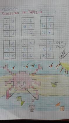 Abbiamo osservato la tavola, colorandola in modo simmetrico. Tavola pitagorica e moltiplicazioni in colonna...