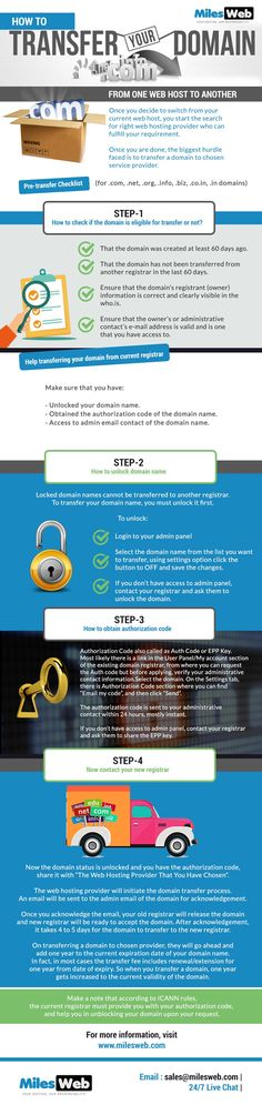 An Infographic including a step by step process to be considered while transferring a domain name from one web host to another without any hurdles or issues. Know more, https://www.milesweb.com/blog/transfer-domain-one-web-host-another/